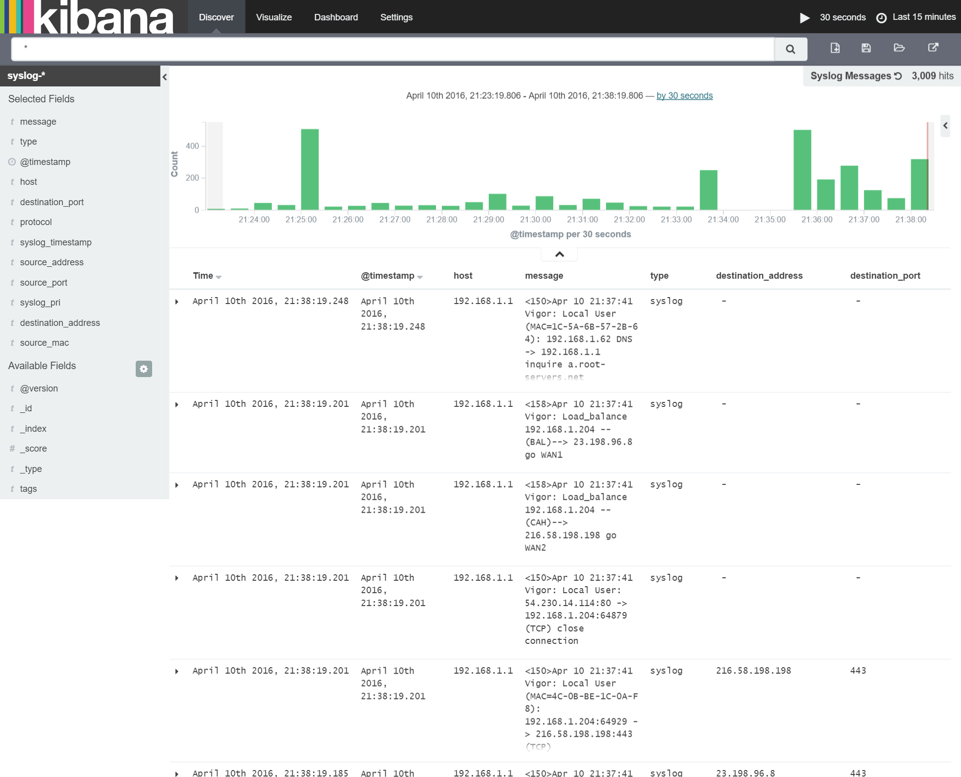 Kibana Adding New Fields To Syslog Messages Saved Search