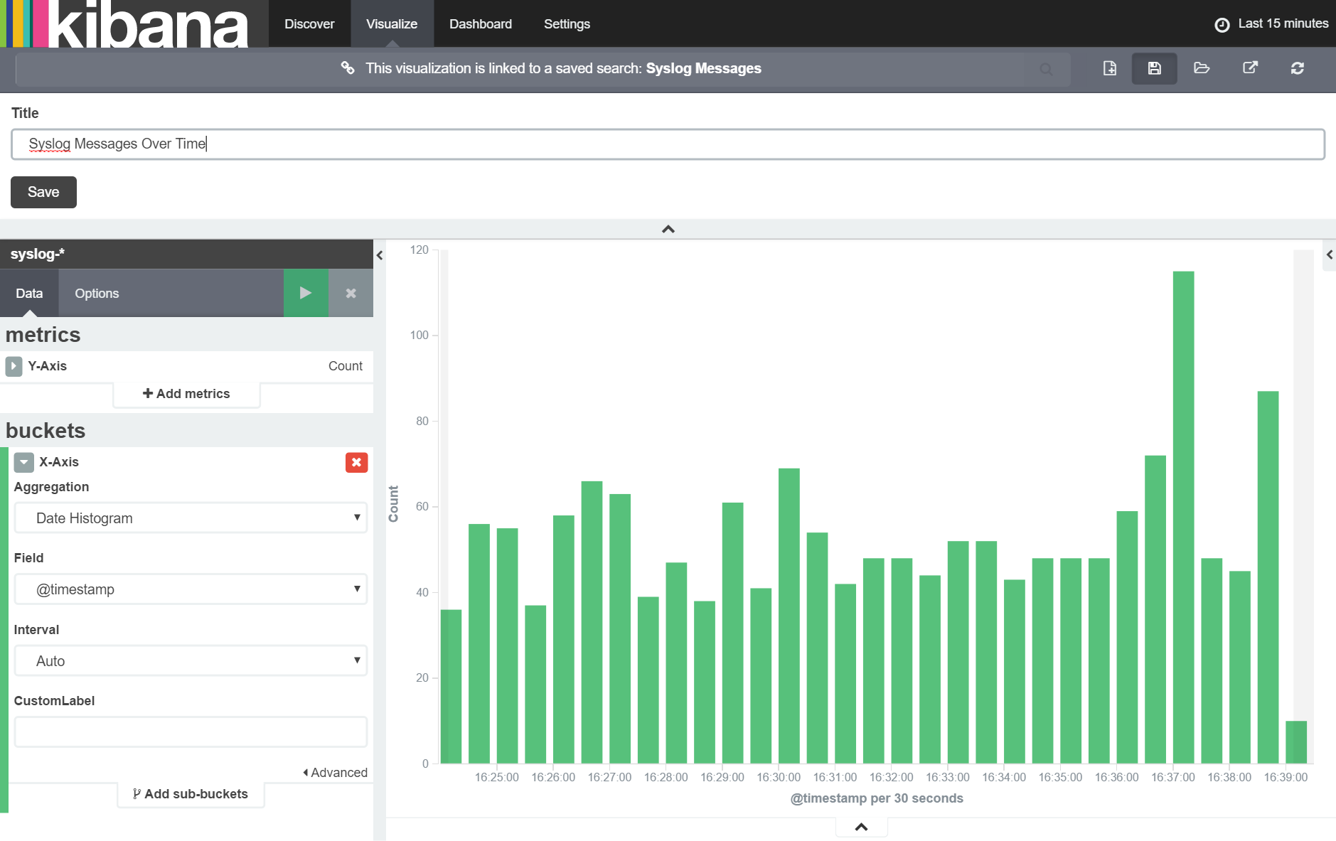 Kibana Visualise Save Syslog Messages Over Time